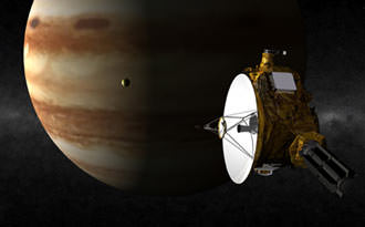 New Horizons Jupiter Fly-by
