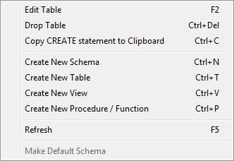 MySQL Query Browser - Drop Table