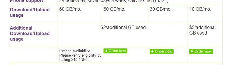 Telus Wants $2 a Gig
